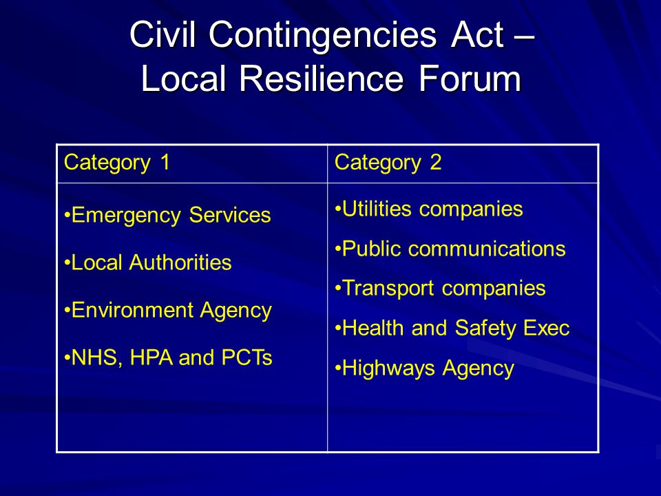Civil Contingencies Act - Responsibilities Category 1: Risk AssessmentsRisk Assessments Emergency planningEmergency planning Warning and informing the publicWarning and informing the public Robust business continuity management arrangementsRobust business continuity management arrangements Local Authorities: Promotion of business continuity managementPromotion of business continuity management Category 1 & 2: Co-operationCo-operation Information-sharingInformation-sharing