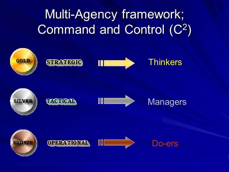 Multi-Agency framework; Command and Control (C 2 ) Thinkers Managers Do-ers