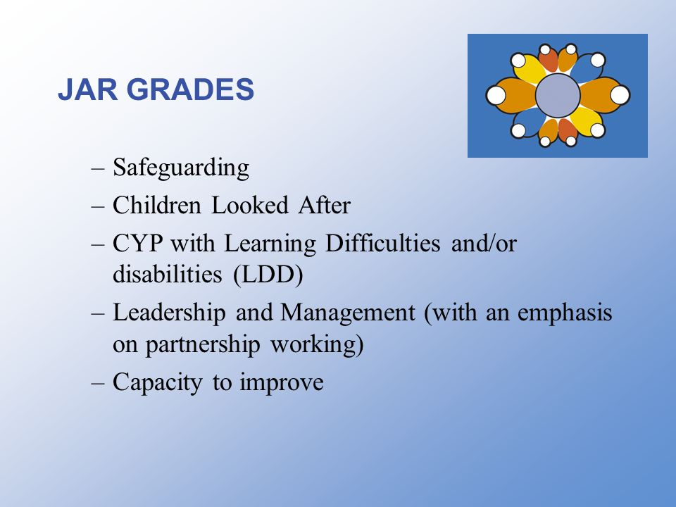 JAR GRADES –Safeguarding –Children Looked After –CYP with Learning Difficulties and/or disabilities (LDD) –Leadership and Management (with an emphasis on partnership working) –Capacity to improve