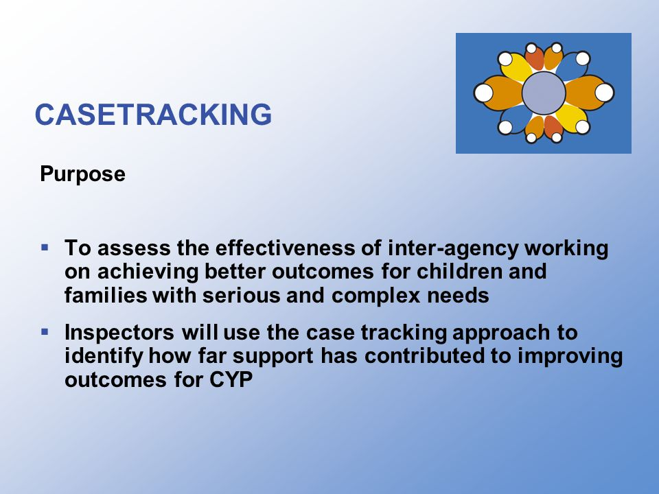 CASETRACKING Purpose  To assess the effectiveness of inter-agency working on achieving better outcomes for children and families with serious and complex needs  Inspectors will use the case tracking approach to identify how far support has contributed to improving outcomes for CYP