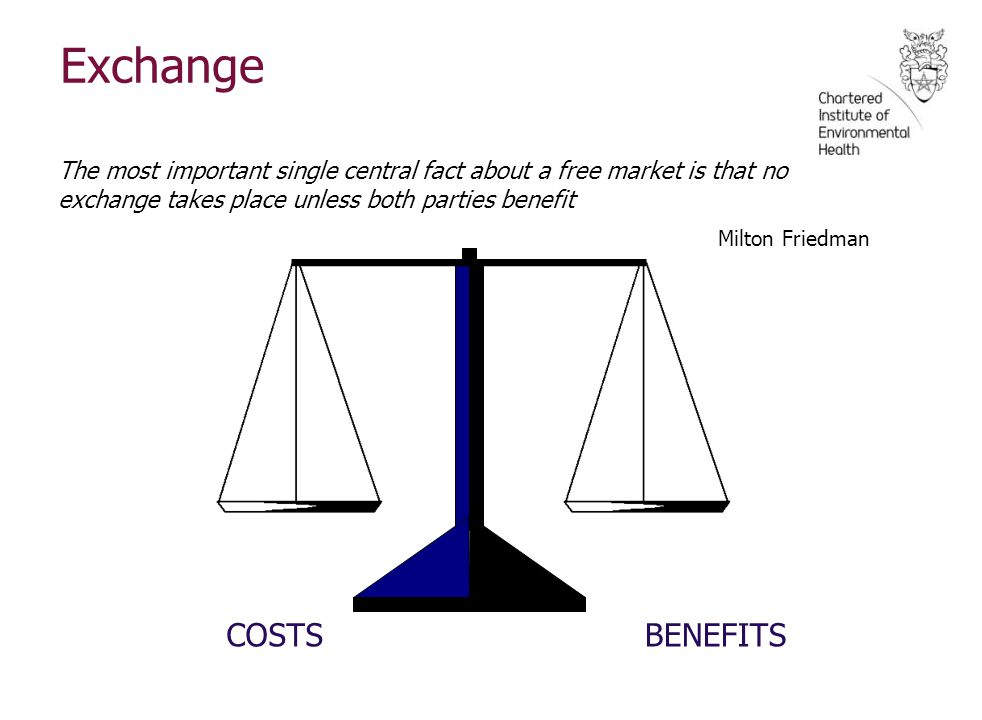 Exchange COSTSBENEFITS The most important single central fact about a free market is that no exchange takes place unless both parties benefit Milton Friedman