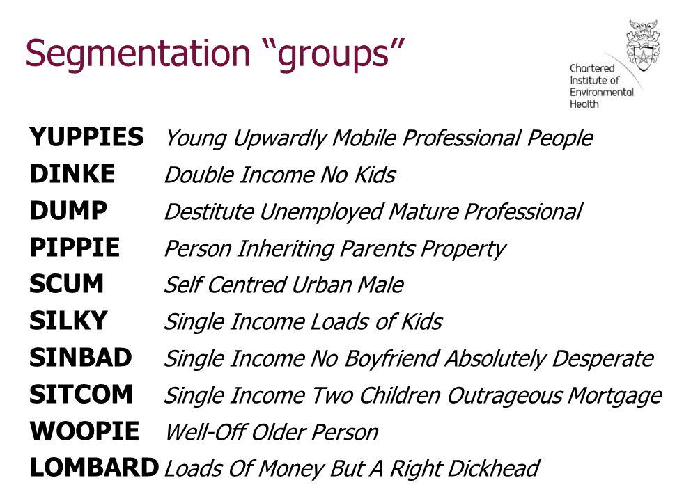 Segmentation groups YUPPIES Young Upwardly Mobile Professional People DINKE Double Income No Kids DUMP Destitute Unemployed Mature Professional PIPPIE Person Inheriting Parents Property SCUM Self Centred Urban Male SILKY Single Income Loads of Kids SINBAD Single Income No Boyfriend Absolutely Desperate SITCOM Single Income Two Children Outrageous Mortgage WOOPIE Well-Off Older Person LOMBARD Loads Of Money But A Right Dickhead