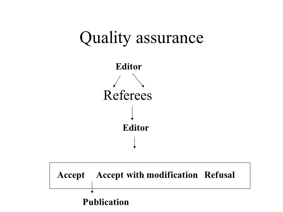 Quality assurance Editor Referees Editor Accept Accept with modification Refusal Publication