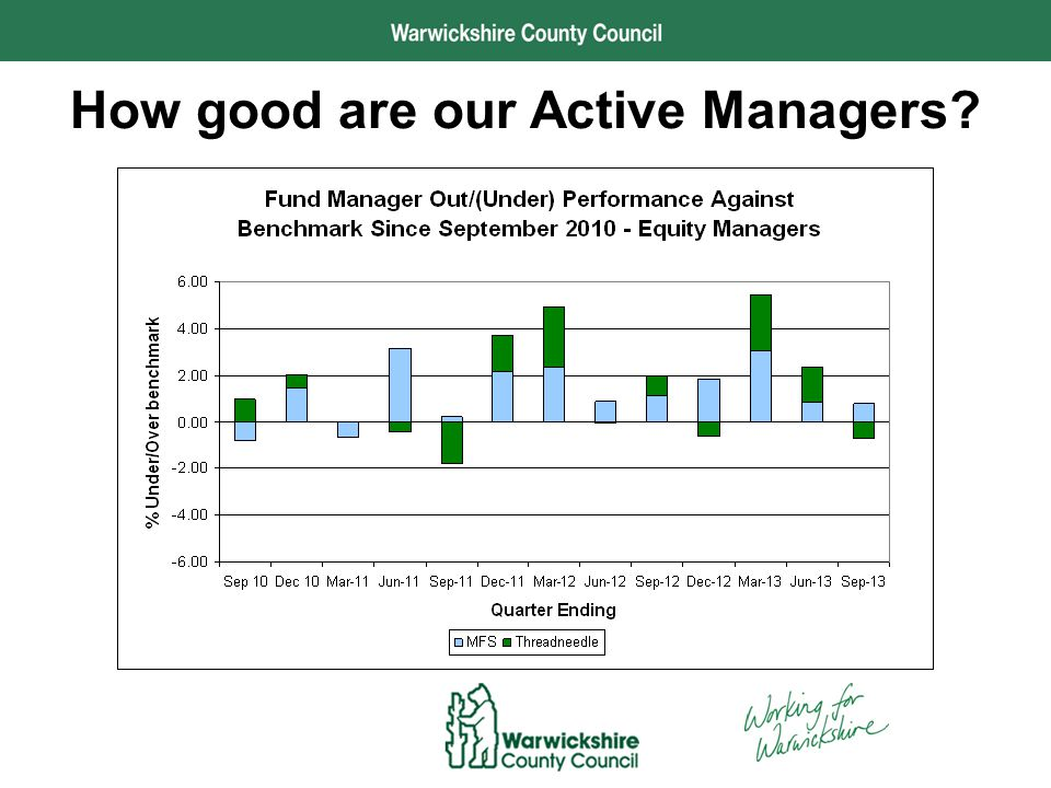 Performance and Development How good are our Active Managers?