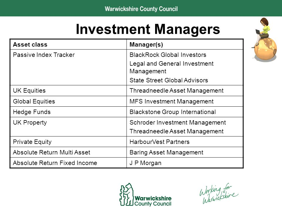 Performance and Development Investment Managers Asset classManager(s) Passive Index TrackerBlackRock Global Investors Legal and General Investment Management State Street Global Advisors UK EquitiesThreadneedle Asset Management Global EquitiesMFS Investment Management Hedge FundsBlackstone Group International UK PropertySchroder Investment Management Threadneedle Asset Management Private EquityHarbourVest Partners Absolute Return Multi AssetBaring Asset Management Absolute Return Fixed IncomeJ P Morgan