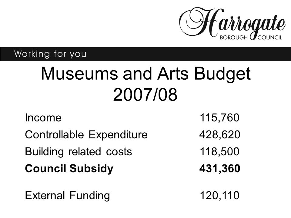 Museums and Arts Budget 2007/08 Income115,760 Controllable Expenditure428,620 Building related costs118,500 Council Subsidy431,360 External Funding120,110