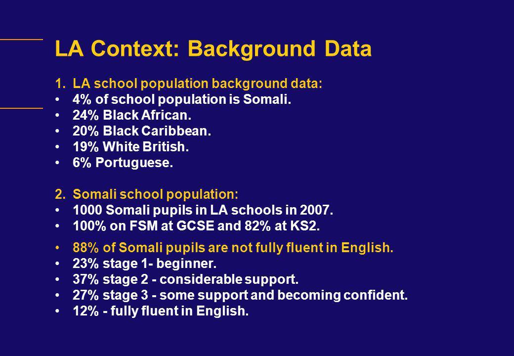 LA Context: Growth of Somali School Population in Lambeth