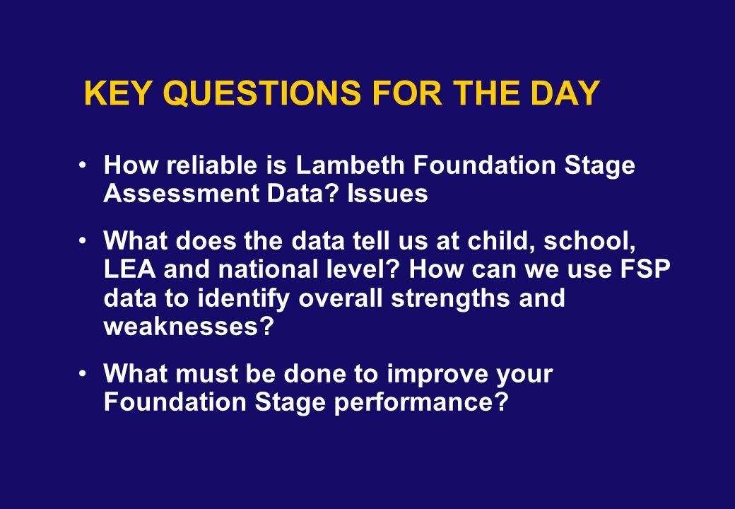 Foundation Stage Profile by Free School Meals 6+ pointsCohortLiteracyMathsAverage Eligible98538%55%47% Not Eligible159956%68%62%