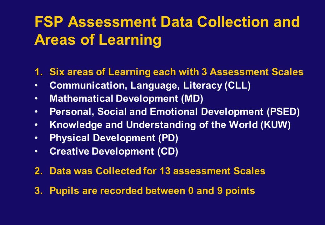 Using FSP Data for School Self-evalution