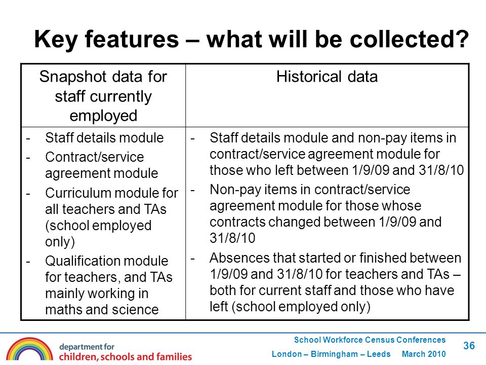 School Workforce Census Conferences London – Birmingham – Leeds March 2010 36 Key features – what will be collected.