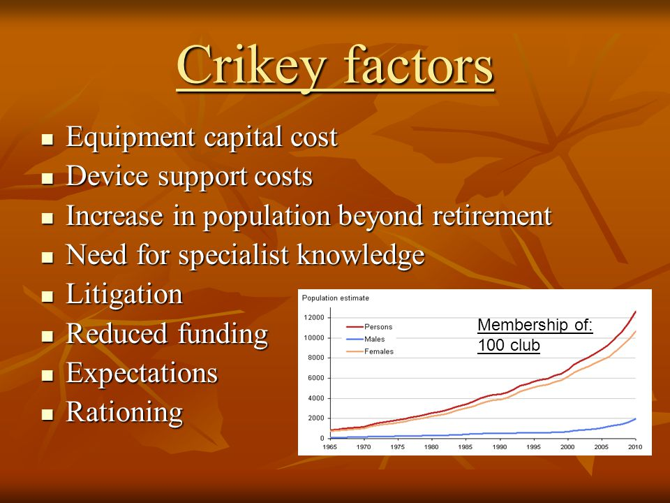 Crikey factors Equipment capital cost Equipment capital cost Device support costs Device support costs Increase in population beyond retirement Increase in population beyond retirement Need for specialist knowledge Need for specialist knowledge Litigation Litigation Reduced funding Reduced funding Expectations Expectations Rationing Rationing Membership of: 100 club