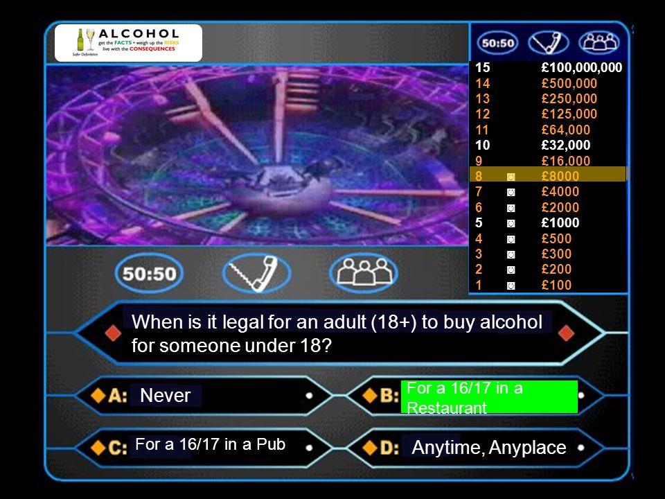 What is 'Binge Drinking'. Is it drinking..