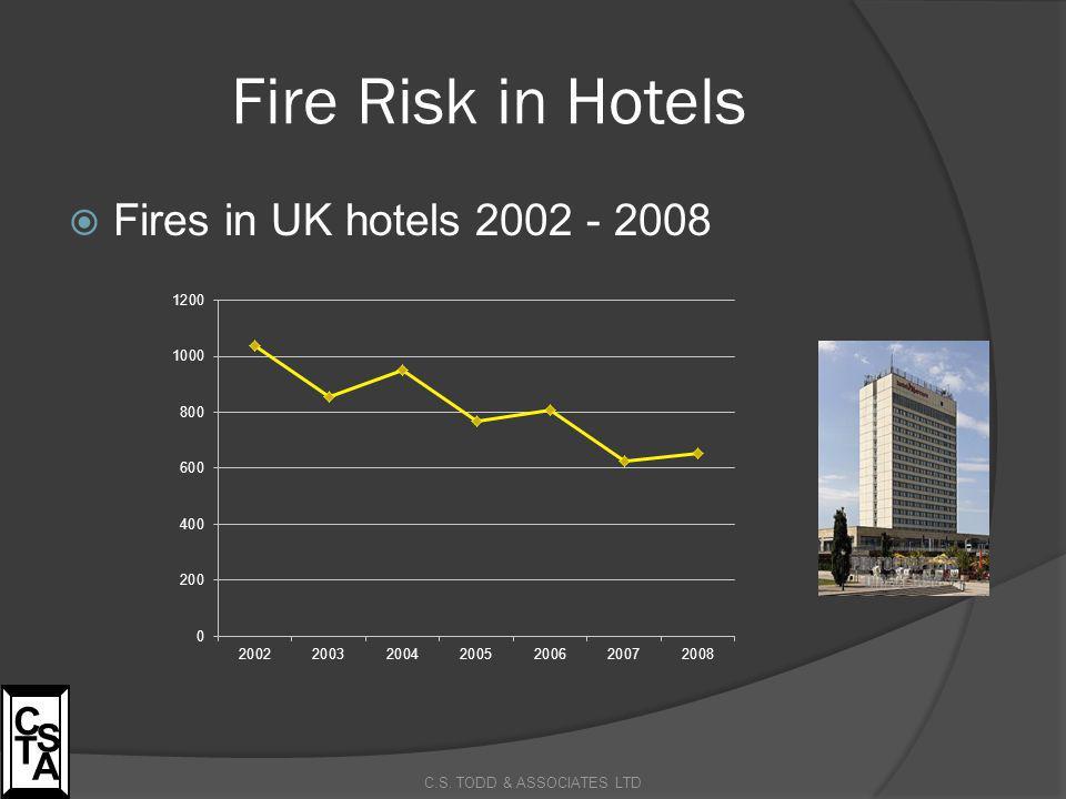 Fire Risk in Hotels  Fires in UK hotels 2002 - 2008 C.S. TODD & ASSOCIATES LTD C S T A