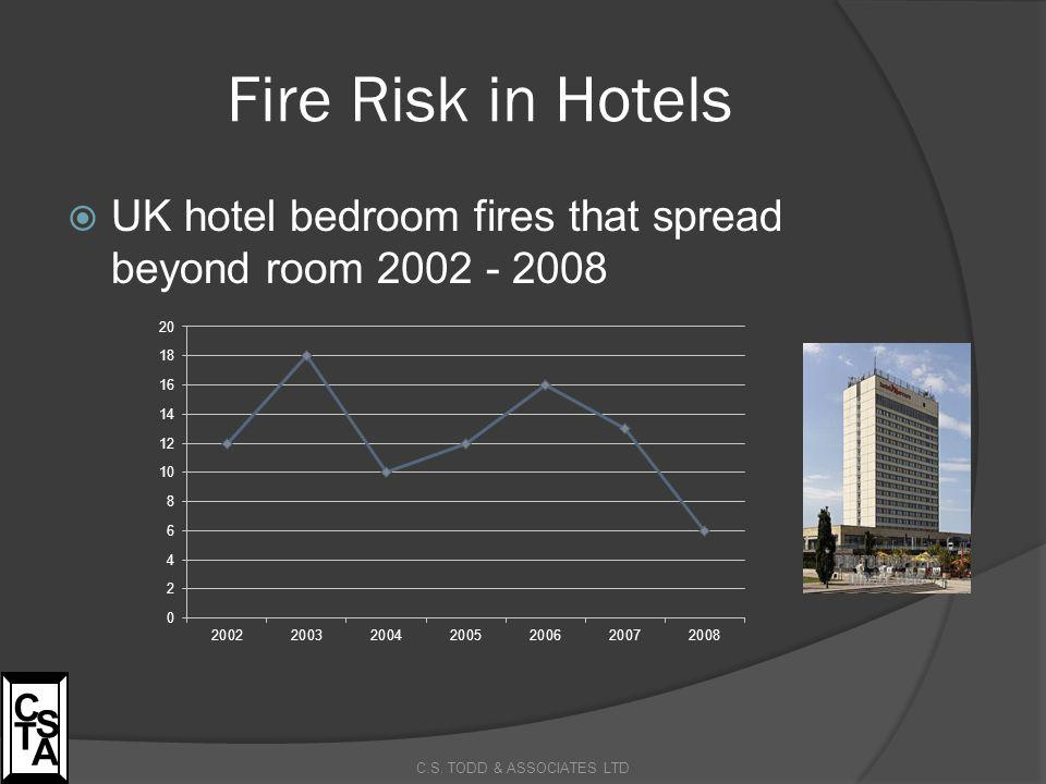 Fire Risk in Hotels  UK hotel bedroom fires that spread beyond room 2002 - 2008 C.S. TODD & ASSOCIATES LTD C S T A