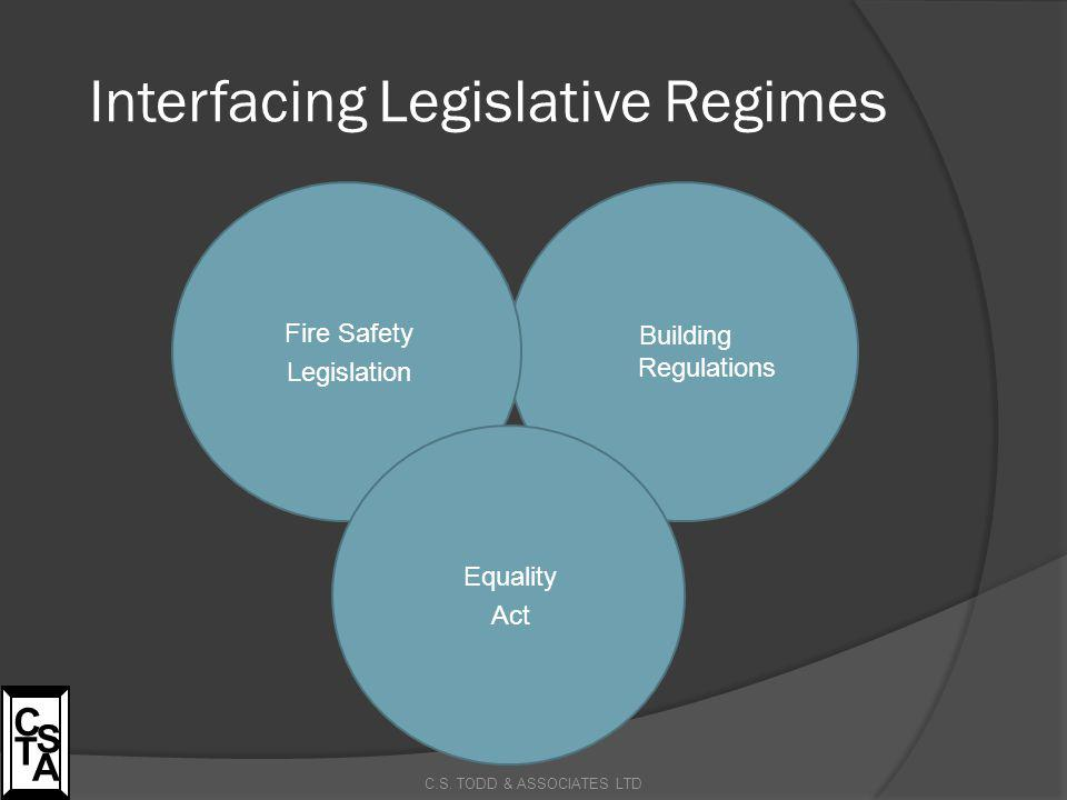Interfacing Legislative Regimes C.S.