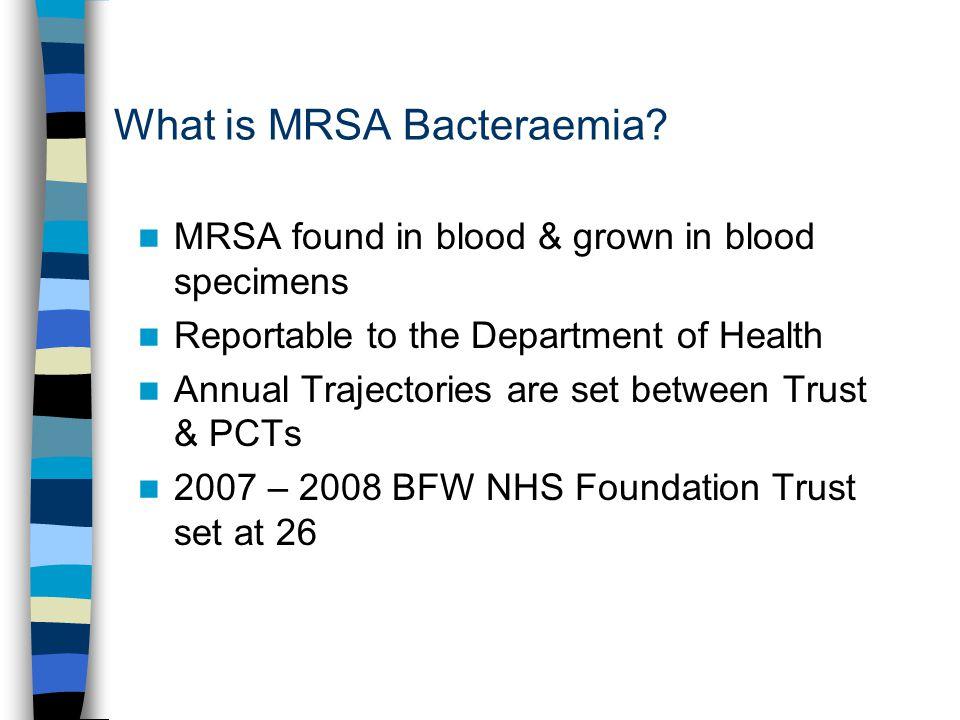 What is MRSA Bacteraemia.
