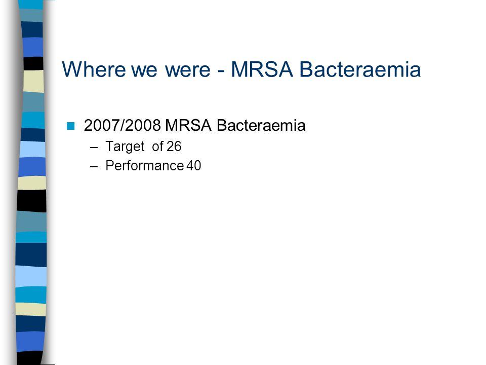 Where we were - MRSA Bacteraemia 2007/2008 MRSA Bacteraemia –Target of 26 –Performance 40