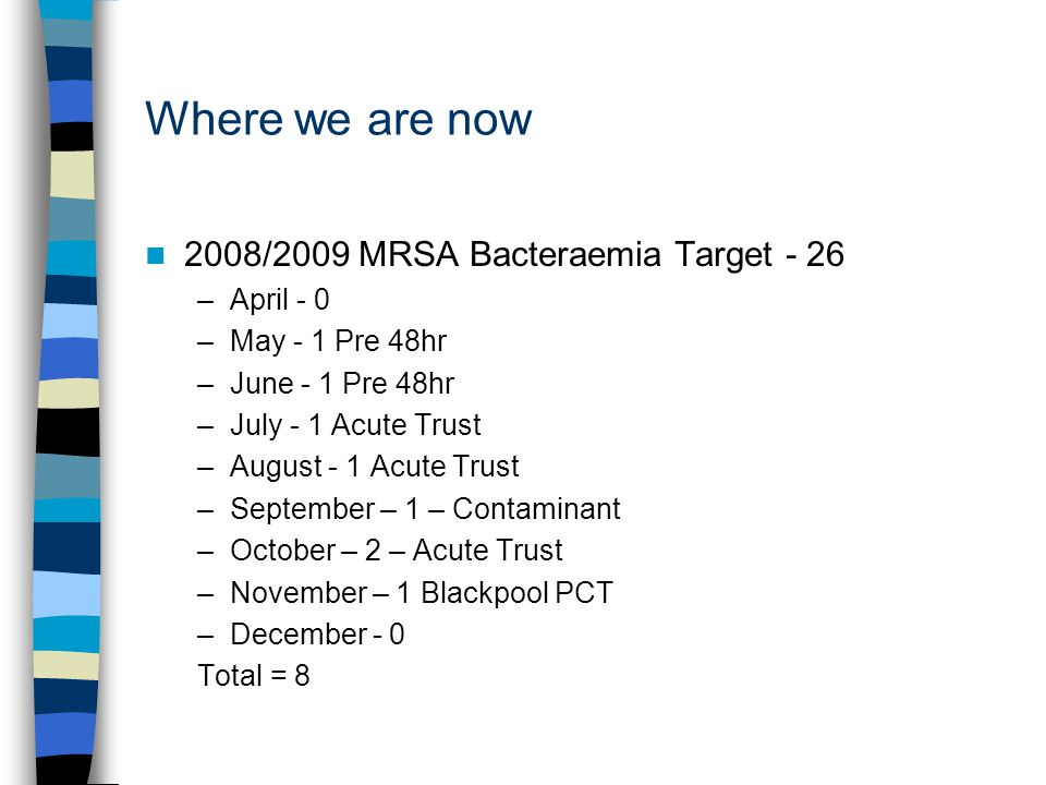 Where we are now 2008/2009 MRSA Bacteraemia Target - 26 –April - 0 –May - 1 Pre 48hr –June - 1 Pre 48hr –July - 1 Acute Trust –August - 1 Acute Trust –September – 1 – Contaminant –October – 2 – Acute Trust –November – 1 Blackpool PCT –December - 0 Total = 8