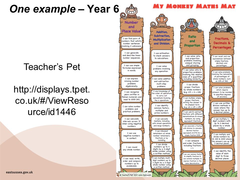 One example – Year 6 Teacher's Pet http://displays.tpet. co.uk/#/ViewReso urce/id1446
