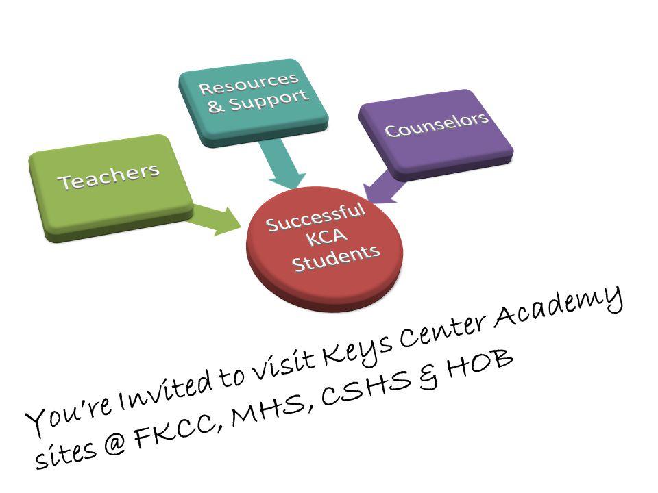 You're Invited to visit Keys Center Academy sites @ FKCC, MHS, CSHS & HOB