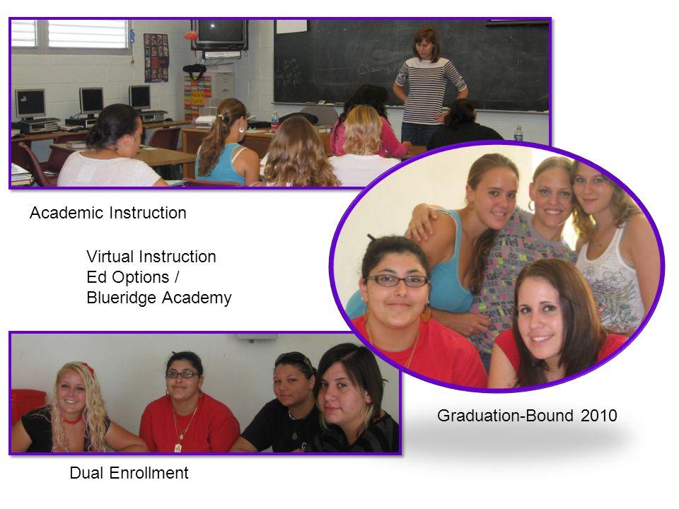 Academic Instruction Dual Enrollment Graduation-Bound 2010 Virtual Instruction Ed Options / Blueridge Academy