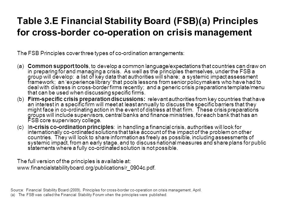 Table 3.E Financial Stability Board (FSB)(a) Principles for cross-border co-operation on crisis management The FSB Principles cover three types of co-ordination arrangements: (a)Common support tools, to develop a common language/expectations that countries can draw on in preparing for and managing a crisis.