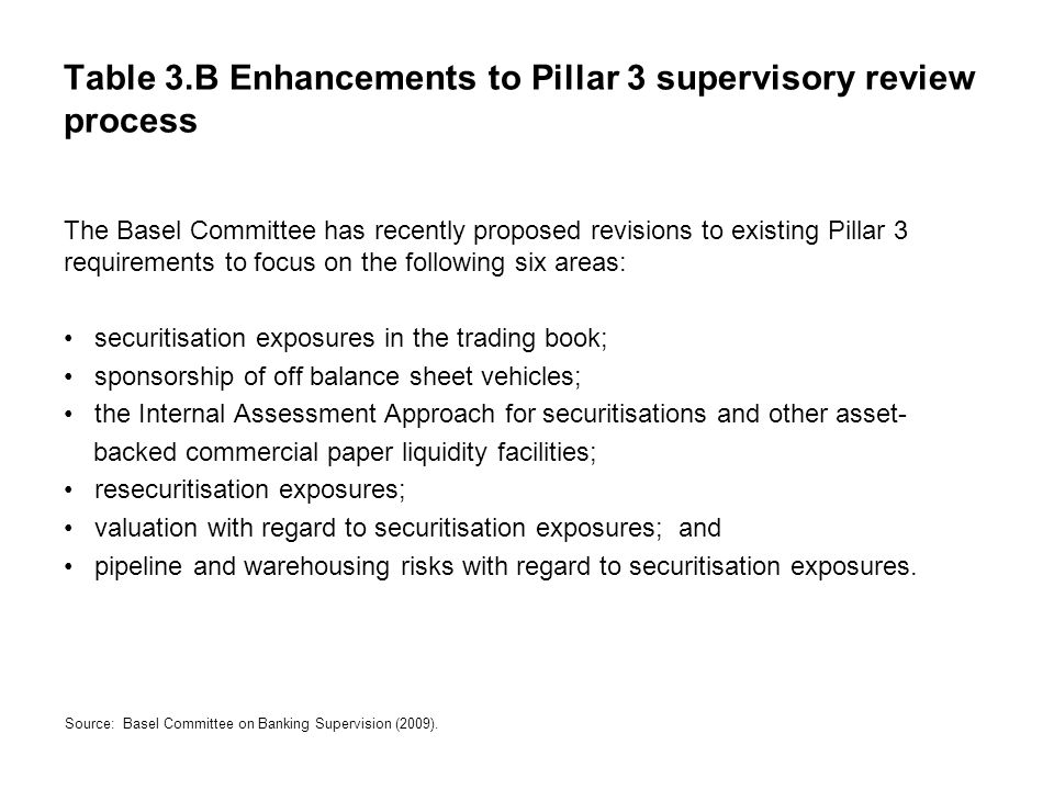 Table 3.B Enhancements to Pillar 3 supervisory review process The Basel Committee has recently proposed revisions to existing Pillar 3 requirements to focus on the following six areas: securitisation exposures in the trading book; sponsorship of off balance sheet vehicles; the Internal Assessment Approach for securitisations and other asset- backed commercial paper liquidity facilities; resecuritisation exposures; valuation with regard to securitisation exposures; and pipeline and warehousing risks with regard to securitisation exposures.