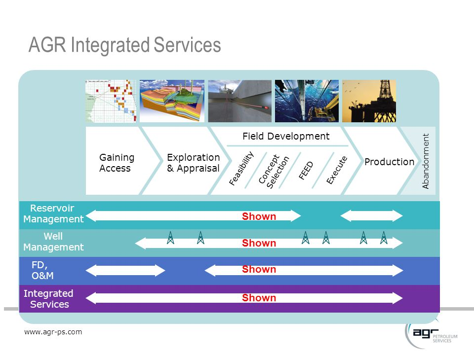 www.agr-ps.com AGR Integrated Services Abandonment Exploration & Appraisal Feasibility Concept Selection FEED Execute Production Field Development Gai