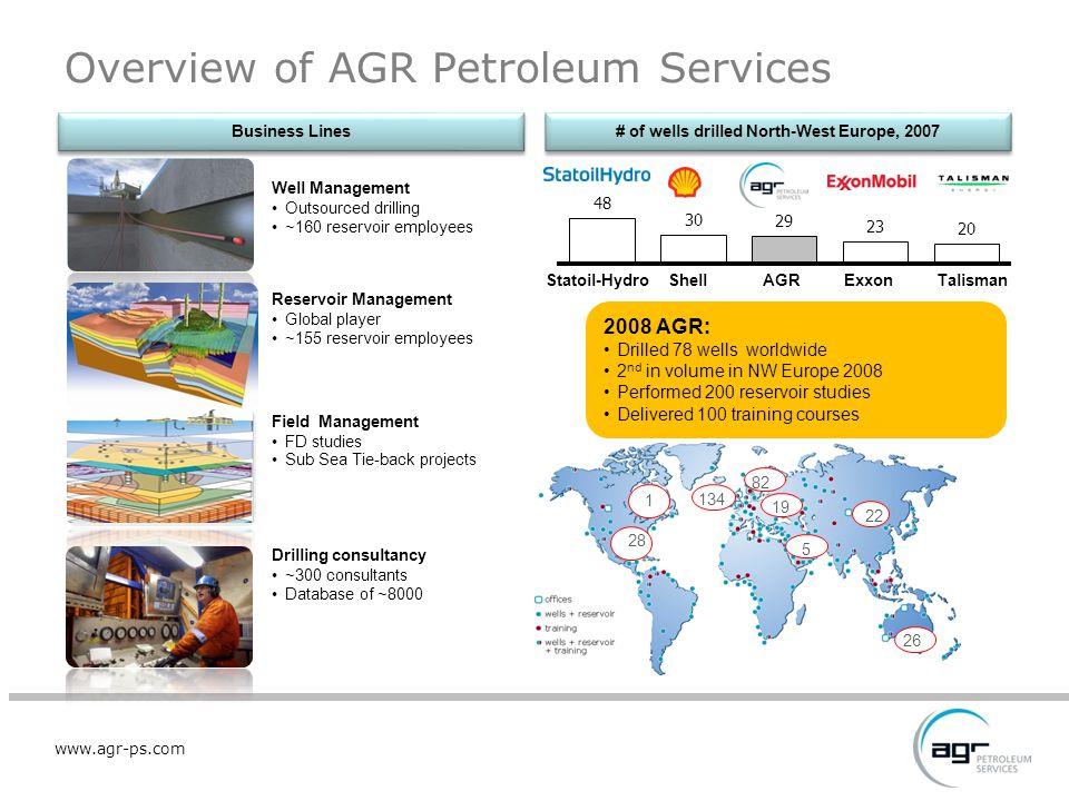 www.agr-ps.com Well Management Outsourced drilling ~160 reservoir employees Reservoir Management Global player ~155 reservoir employees Business Lines
