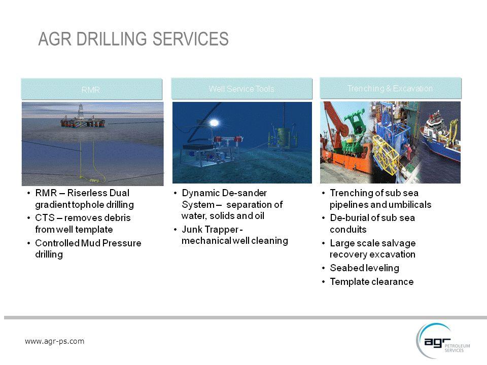 www.agr-ps.com AGR DRILLING SERVICES