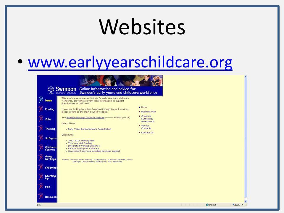 Websites www.swcpp.org.uk