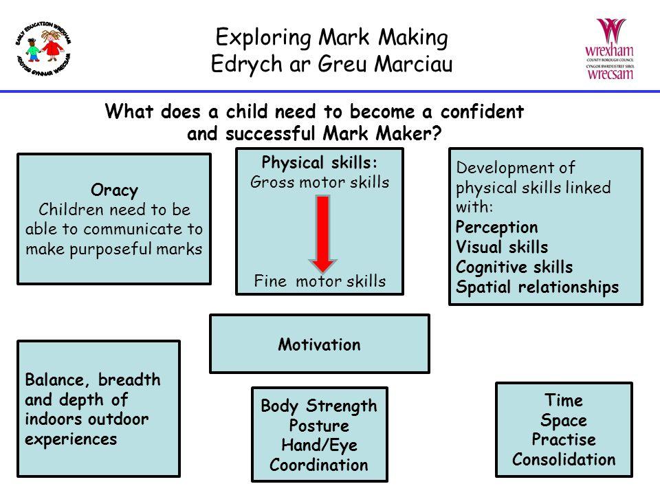 Exploring Mark Making Edrych ar Greu Marciau Self esteem, Self Motivation and a Sense of Well Being.