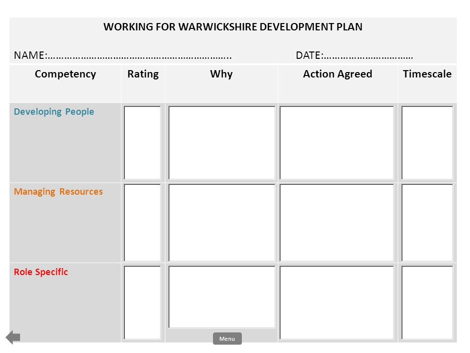 WORKING FOR WARWICKSHIRE DEVELOPMENT PLAN NAME:…………………………………………………………..DATE:…………………………… CompetencyRatingWhyAction AgreedTimescale Developing People Ma