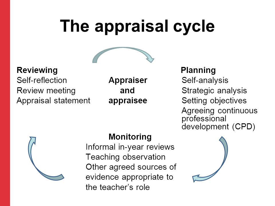 Appointing the appraisal panel At least two governors must be appointed by the governing body.