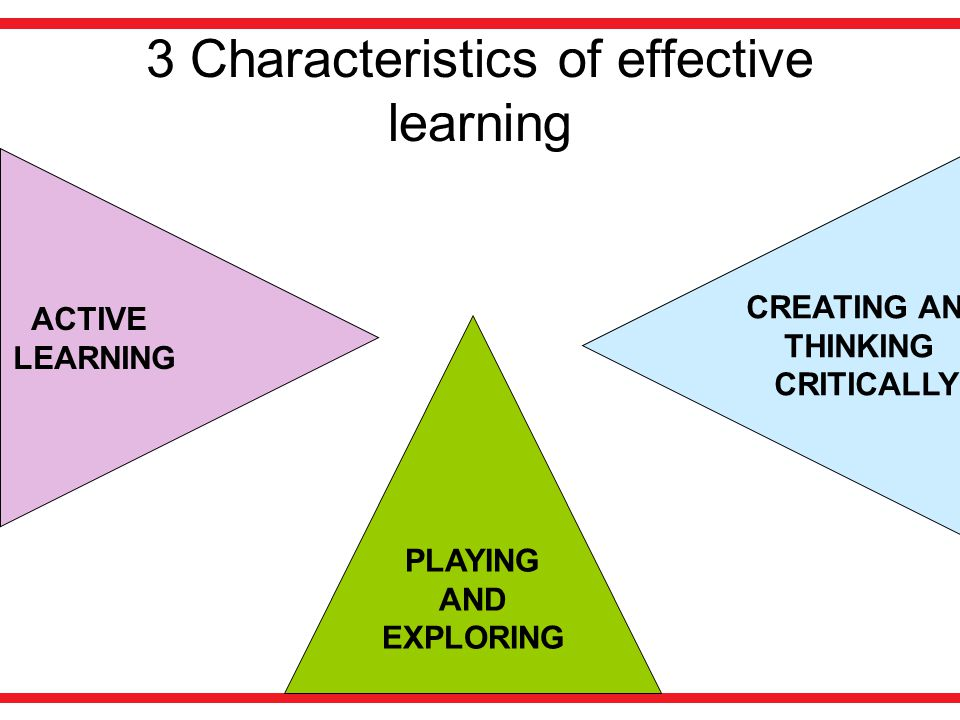 3 Characteristics of effective learning PLAYING AND EXPLORING ACTIVE LEARNING CREATING AND THINKING CRITICALLY