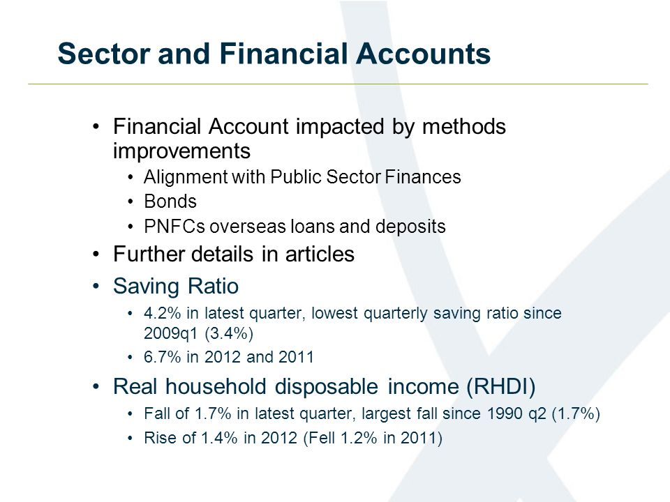 Sector and Financial Accounts Financial Account impacted by methods improvements Alignment with Public Sector Finances Bonds PNFCs overseas loans and deposits Further details in articles Saving Ratio 4.2% in latest quarter, lowest quarterly saving ratio since 2009q1 (3.4%) 6.7% in 2012 and 2011 Real household disposable income (RHDI) Fall of 1.7% in latest quarter, largest fall since 1990 q2 (1.7%) Rise of 1.4% in 2012 (Fell 1.2% in 2011)