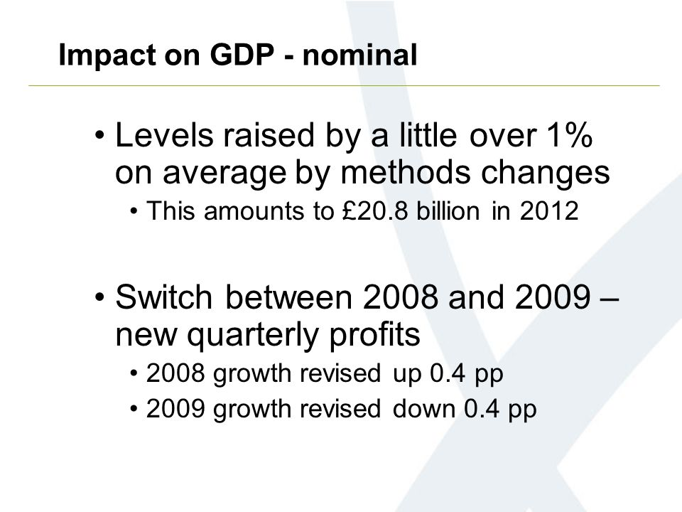 Impact on GDP – real