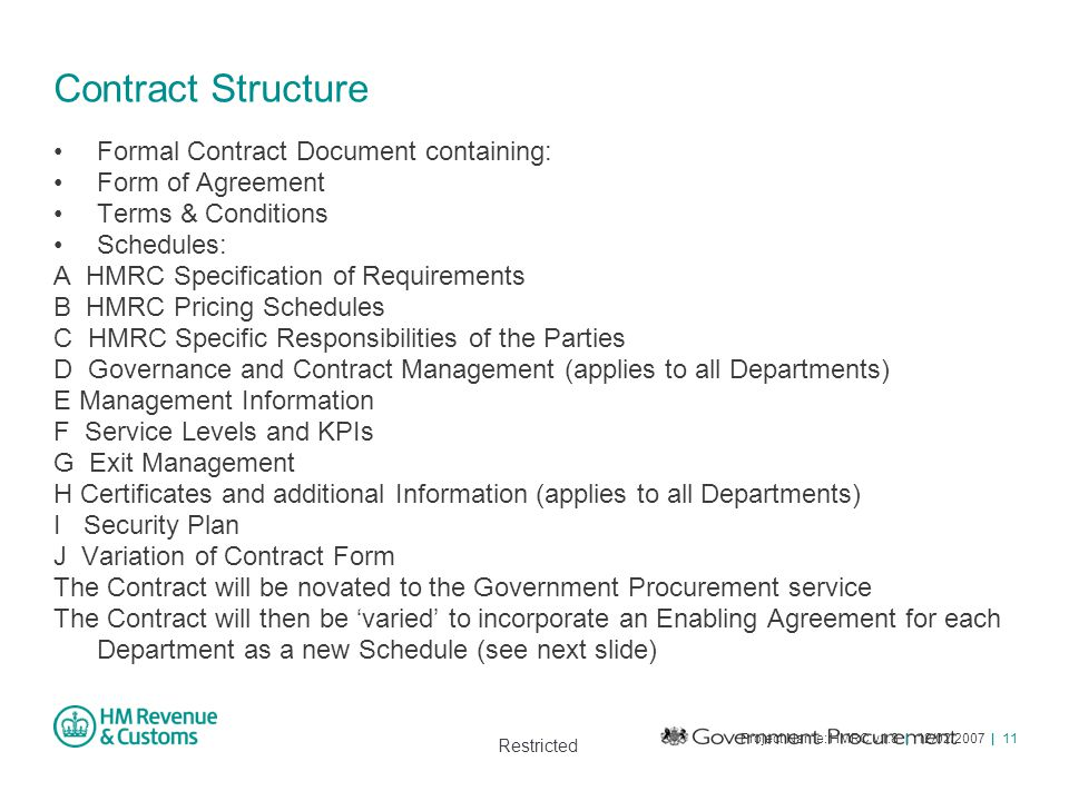 Restricted Project Name: HMRC v1.8 | 12/02/2007 | 11 Contract Structure Formal Contract Document containing: Form of Agreement Terms & Conditions Sche