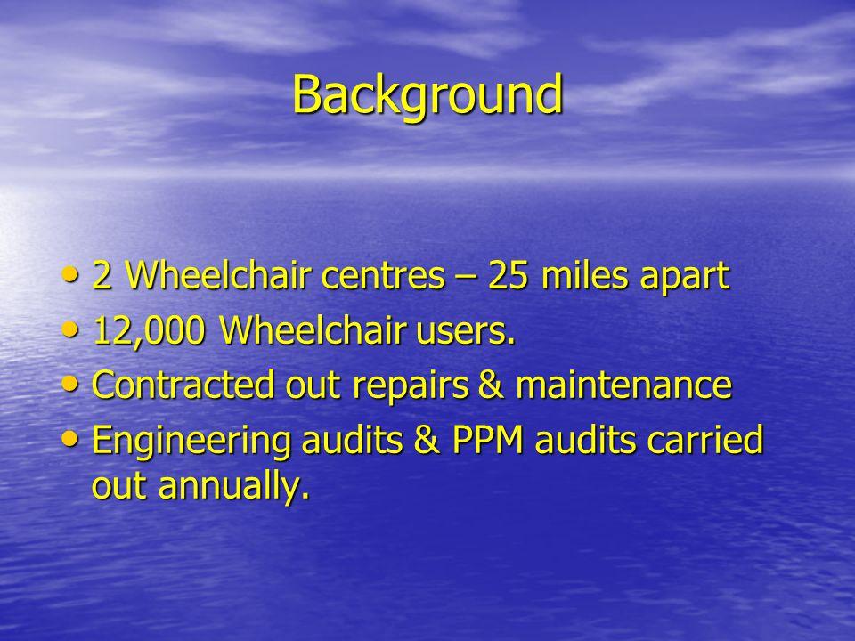 2 Wheelchair centres – 25 miles apart 2 Wheelchair centres – 25 miles apart 12,000 Wheelchair users.