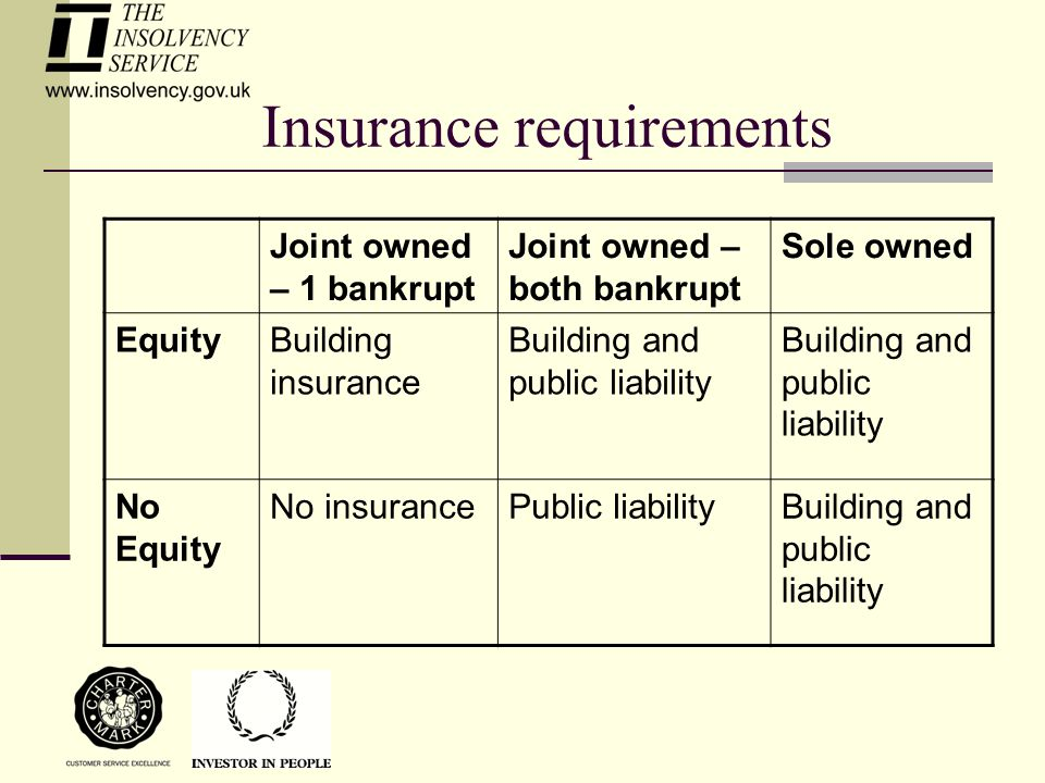 Insurance requirements Joint owned – 1 bankrupt Joint owned – both bankrupt Sole owned EquityBuilding insurance Building and public liability No Equit
