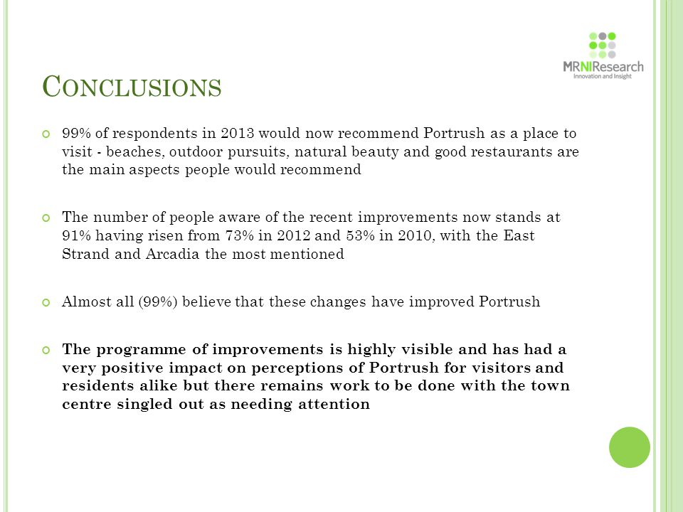 C ONCLUSIONS 99% of respondents in 2013 would now recommend Portrush as a place to visit - beaches, outdoor pursuits, natural beauty and good restaurants are the main aspects people would recommend The number of people aware of the recent improvements now stands at 91% having risen from 73% in 2012 and 53% in 2010, with the East Strand and Arcadia the most mentioned Almost all (99%) believe that these changes have improved Portrush The programme of improvements is highly visible and has had a very positive impact on perceptions of Portrush for visitors and residents alike but there remains work to be done with the town centre singled out as needing attention