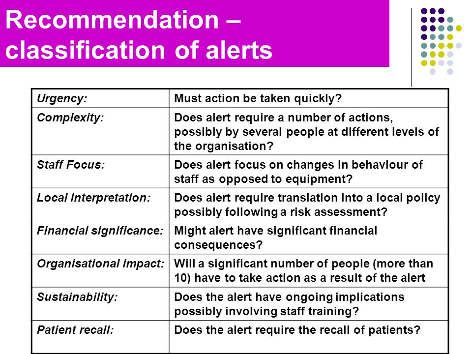 Recommendation – classification of alerts Urgency:Must action be taken quickly.