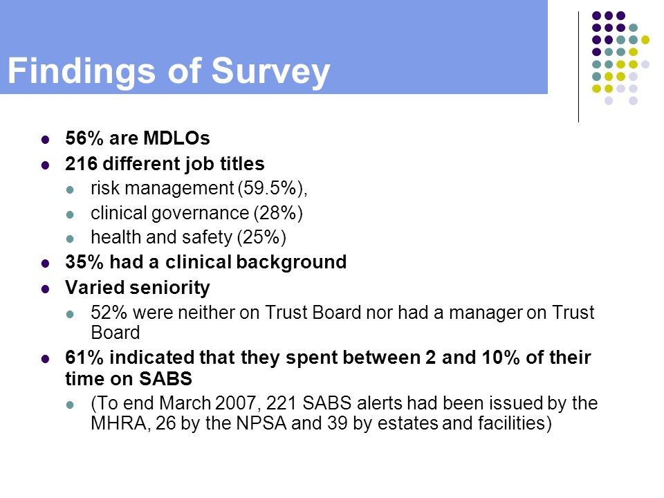 56% are MDLOs 216 different job titles risk management (59.5%), clinical governance (28%) health and safety (25%) 35% had a clinical background Varied seniority 52% were neither on Trust Board nor had a manager on Trust Board 61% indicated that they spent between 2 and 10% of their time on SABS (To end March 2007, 221 SABS alerts had been issued by the MHRA, 26 by the NPSA and 39 by estates and facilities) Findings of Survey