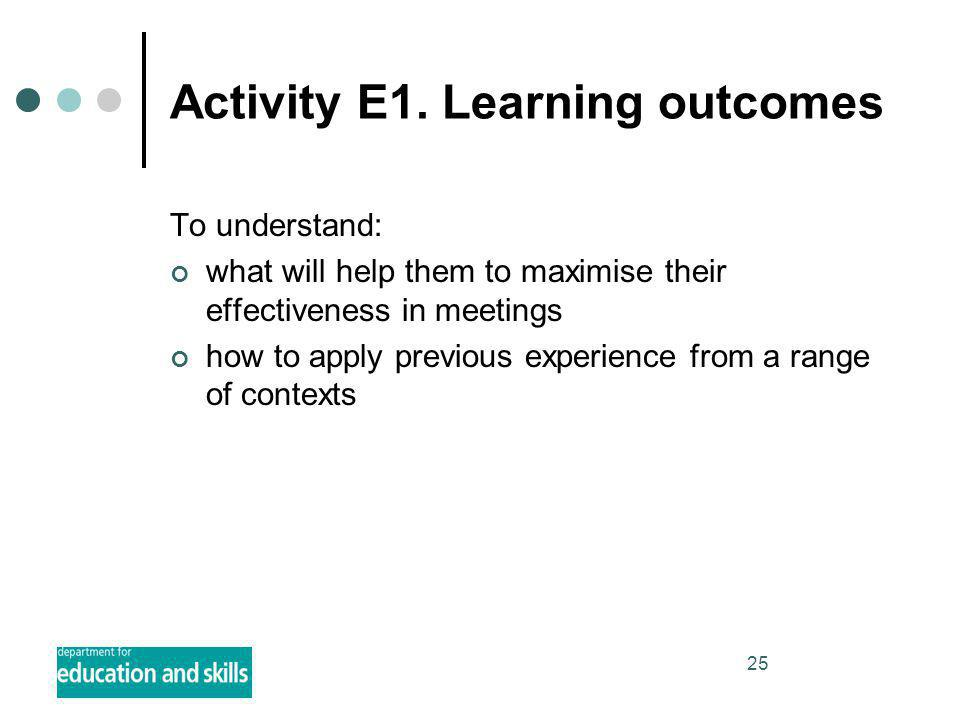25 Activity E1. Learning outcomes To understand: what will help them to maximise their effectiveness in meetings how to apply previous experience from