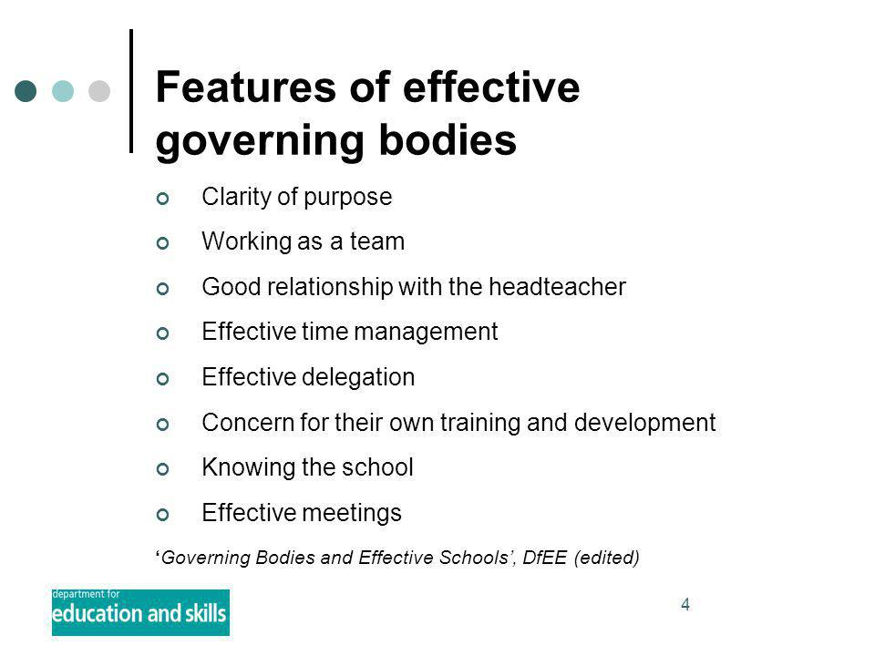 4 Features of effective governing bodies Clarity of purpose Working as a team Good relationship with the headteacher Effective time management Effective delegation Concern for their own training and development Knowing the school Effective meetings 'Governing Bodies and Effective Schools', DfEE (edited)