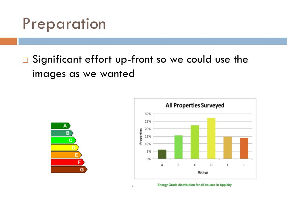 Preparation  Significant effort up-front so we could use the images as we wanted