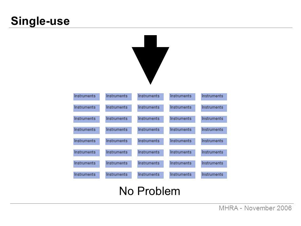 MHRA - November 2006 Single-use Instruments No Problem