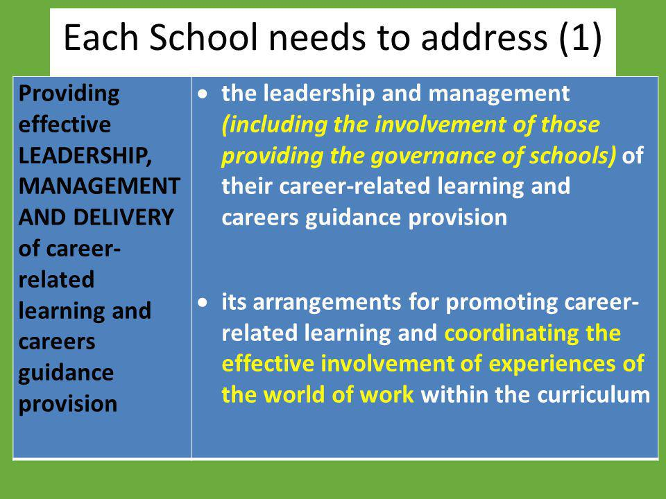 Each School needs to address (1) Providing effective LEADERSHIP, MANAGEMENT AND DELIVERY of career- related learning and careers guidance provision 