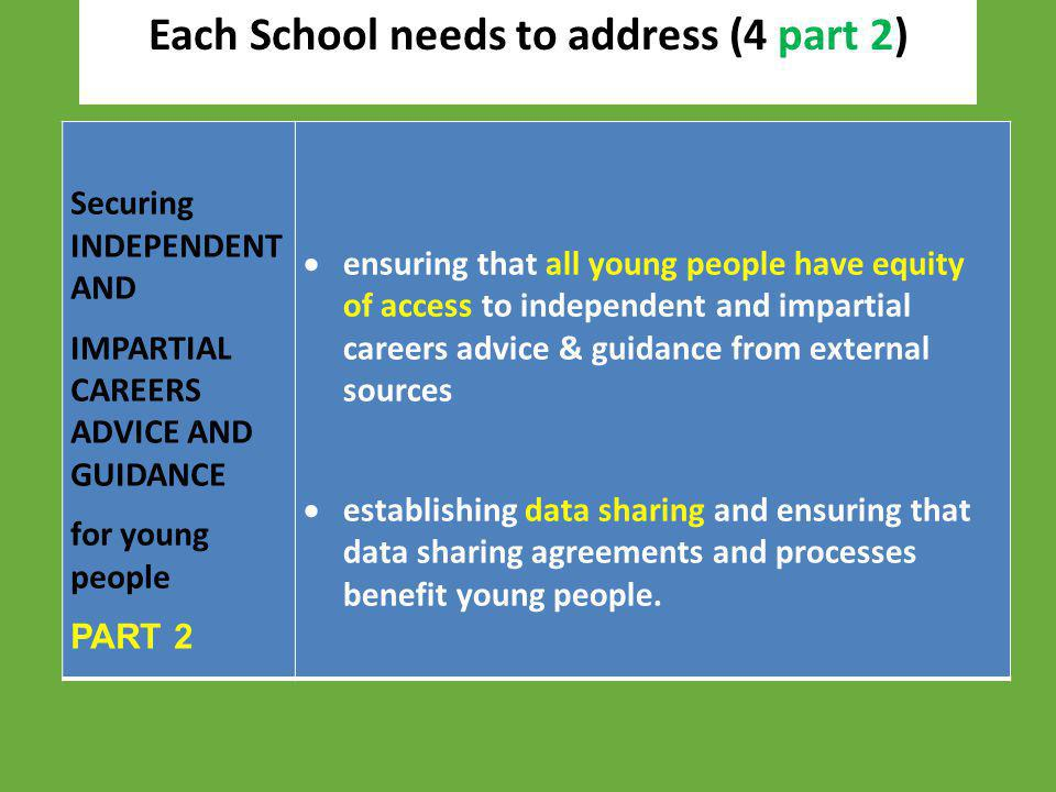 Each School needs to address (4 part 2) Securing INDEPENDENT AND IMPARTIAL CAREERS ADVICE AND GUIDANCE for young people PART 2  ensuring that all you