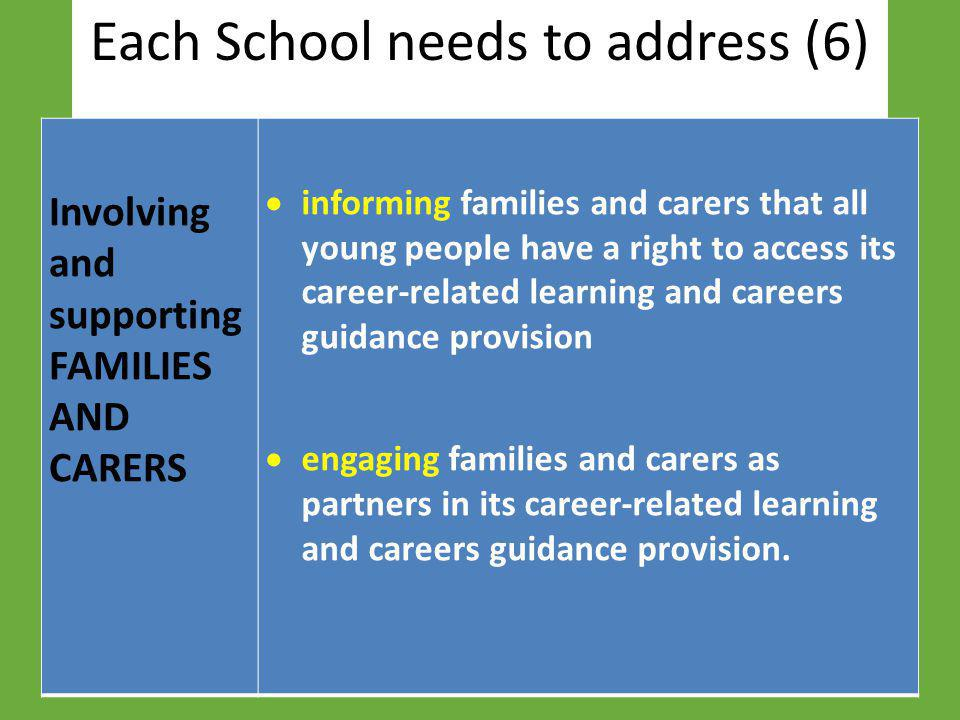Each School needs to address (6) Involving and supporting FAMILIES AND CARERS  informing families and carers that all young people have a right to ac